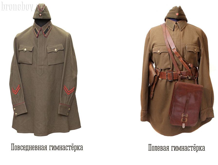 Иллюстрация гимнастёрки офицерского состава 1943-45 гг.