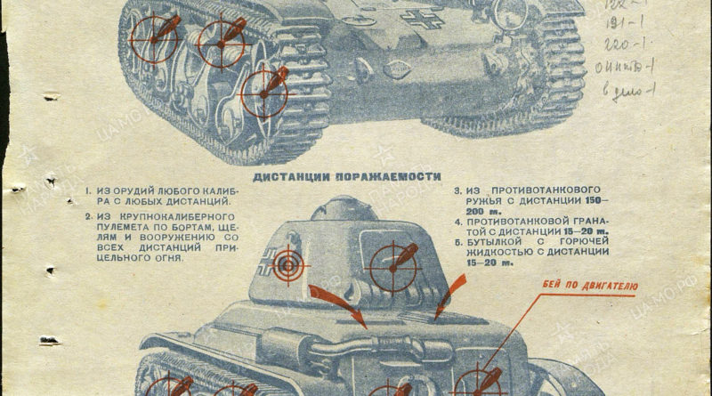 Уязвимые места немецкого танка