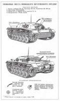 Уязвимые места немецкого штурмового орудия.