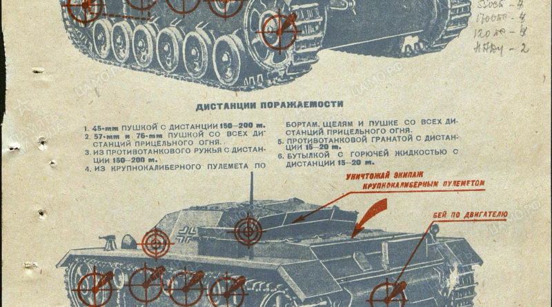 листовка о борьбе с немецкими самоходками