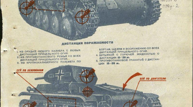 листовка по борьбе с немецким танком