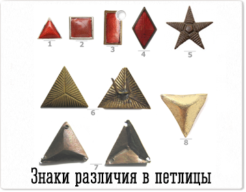 Знаки различия в петлицы РККА