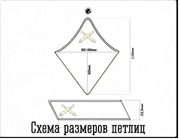 Схема размеров петлиц РККА
