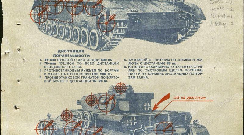 схема борьбы с немецким танком Pz. 4