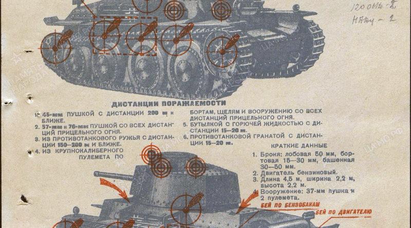 схема борьбы с немецким танком Pz. 38 (t)