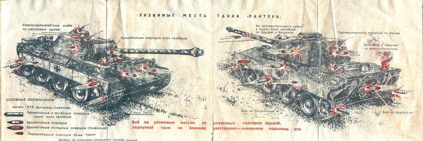 схема уязвимых мест танка Пантера