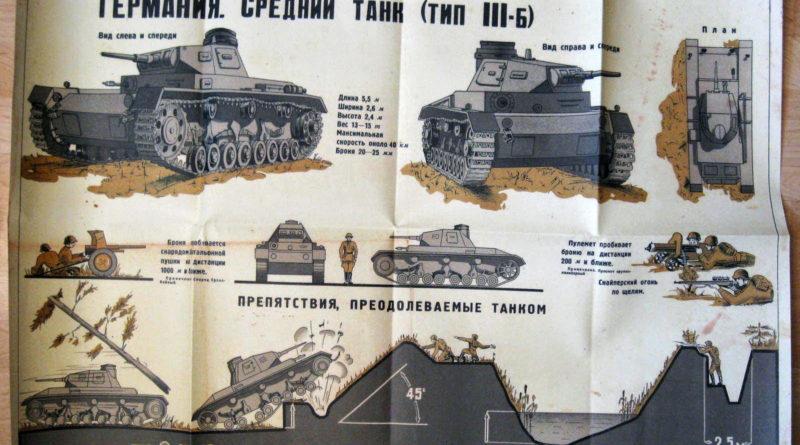 схема по борьбе с танком Т 3
