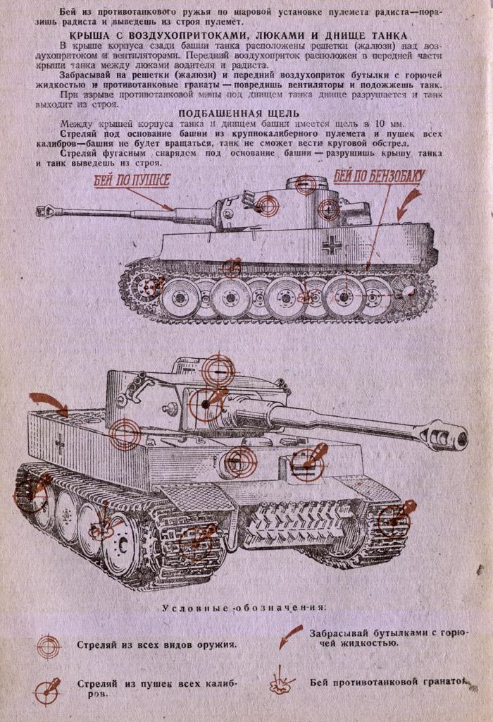 схема борьбы с немецким танком Тигр