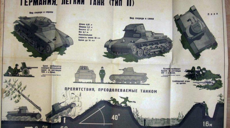 схема по борьбе с немецким танком