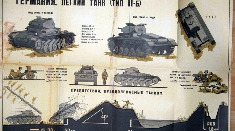 инструкция по борьбе с немецкими танками